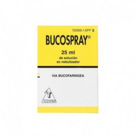 Bucospray 15 Mg/Ml + 0.5 Mg/Ml Solución para Pulverización Bucal 25 Ml